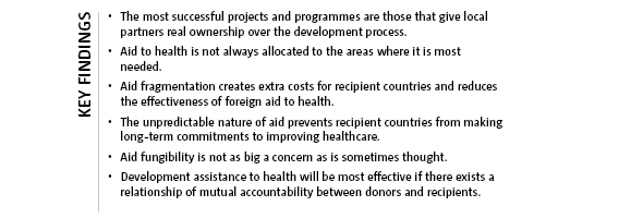 Barriers to effective development assistance for health